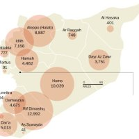 Syria Death Toll Mounting Daily, Refugees in Crisis