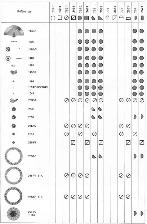 Tissot 2531 watch spare parts page 4