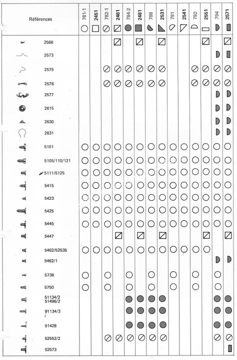 Tissot 2571 watch spare parts page 5