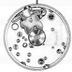 ETA 2871 watch movement
