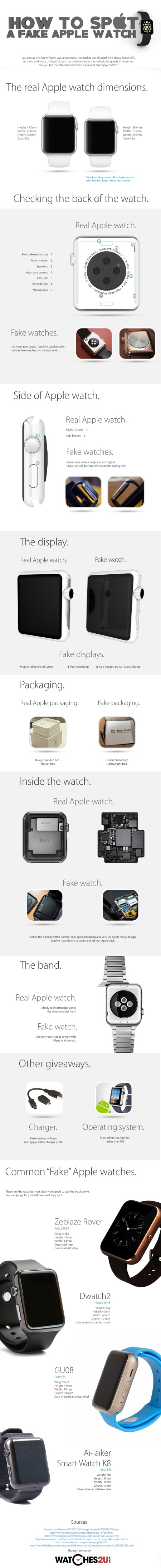 How To Spot A Fake Apple Watch