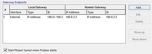 BOVPN Virtual Interface with Metric-Based Failover