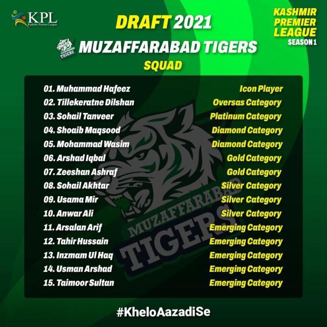 muzaffarabad-tigers-squad