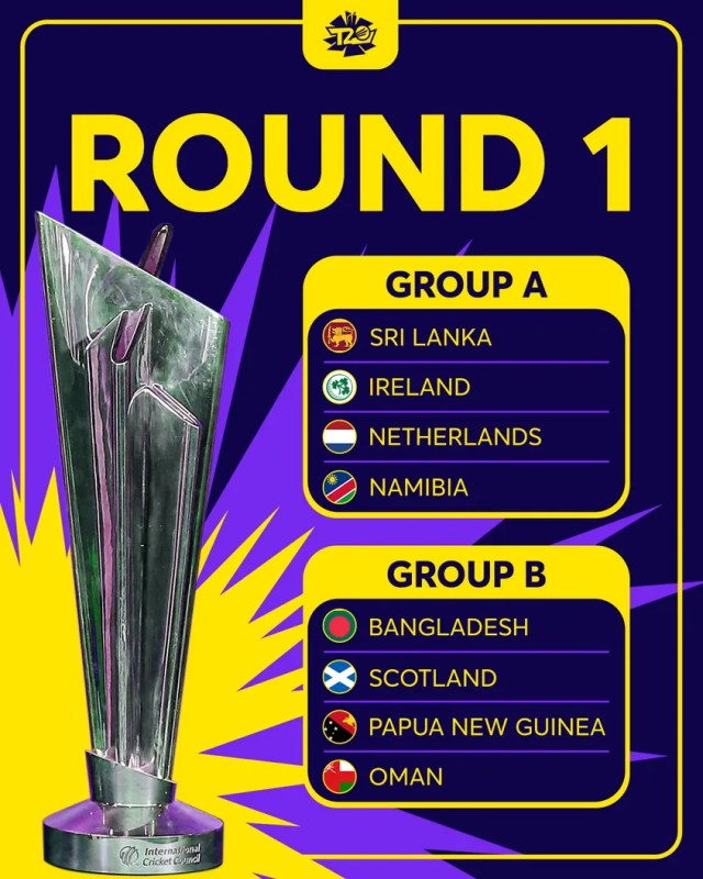 First Round Teams T20 World Cup 2021