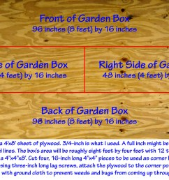 backyard raised vegetable garden construction how to instruction diagram [ 2000 x 1284 Pixel ]