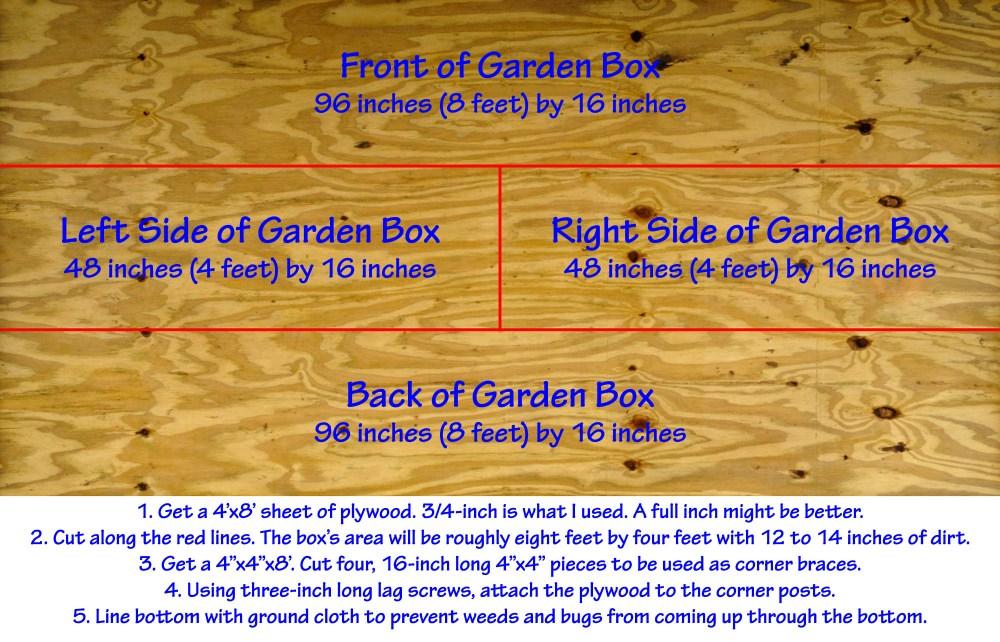 medium resolution of backyard raised vegetable garden construction how to instruction diagram