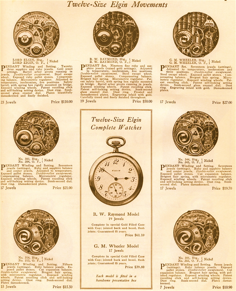 pocket watch movement diagram tree root cause analysis template excel antique elgin repair mechanical view movements 10 size