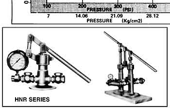 Pressure Washers / Hydrostatic Test Pumps — Page 129