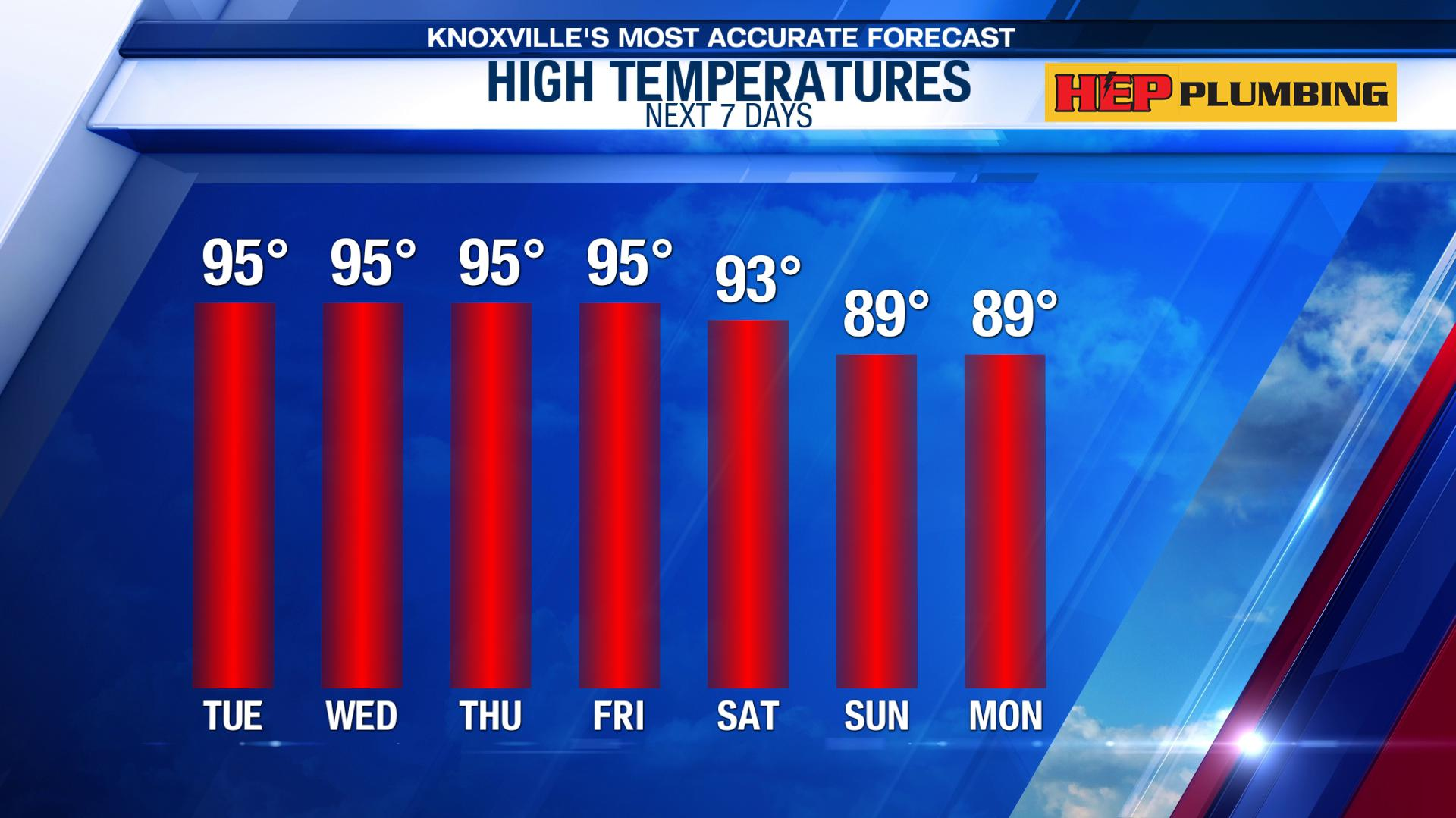 Knoxville News & Weather | WATE