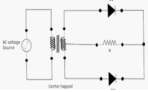 Center-Tapped Full Wave Rectifier : Definition, Principle