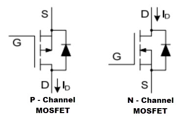 Power MOSFET Basics, Working Principle and Applications