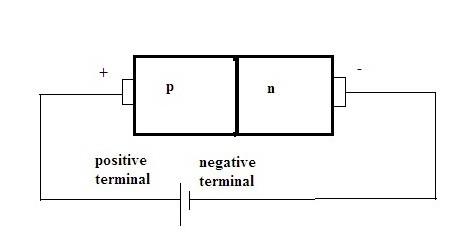 Miirbe: Pn Junction Diode Circuit Diagram