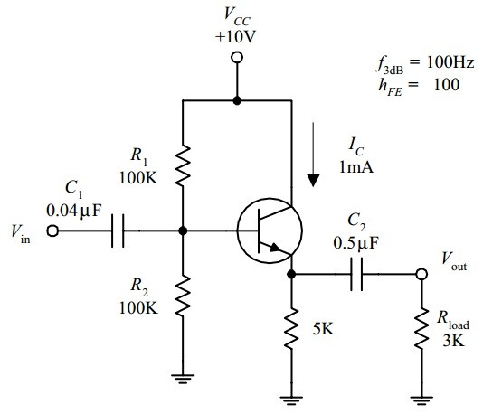 Common Emitter Amplifier : Working and Its Applications