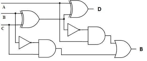 Full Subtractor Circuit Analysis By Using Logic Gates
