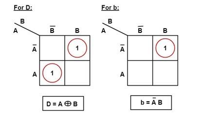 Half Subtractor : Circuit Diagram, Truth Table, K