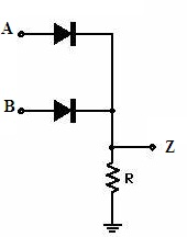 Logic Gate: Types including Circuit Diagram, Symbols and Uses