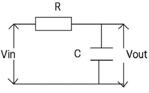 Low Pass Filter : Circuit, Types, Calculators & Its
