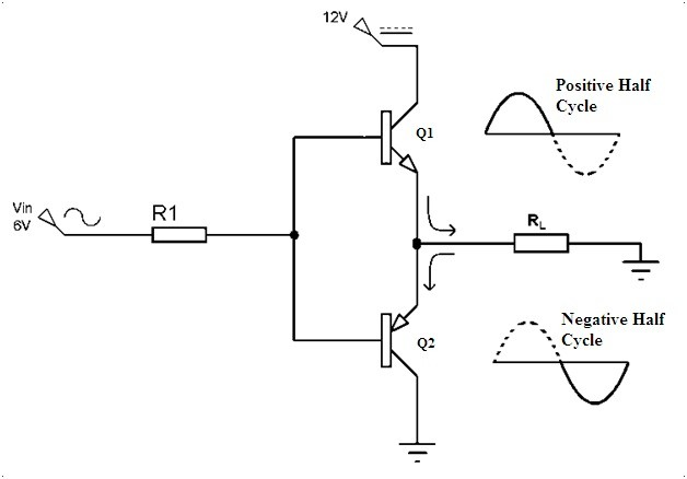 Push-Pull Amplifiers Working,Advantages and Applications