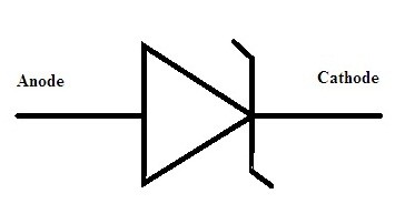Definition Of Zener Diode