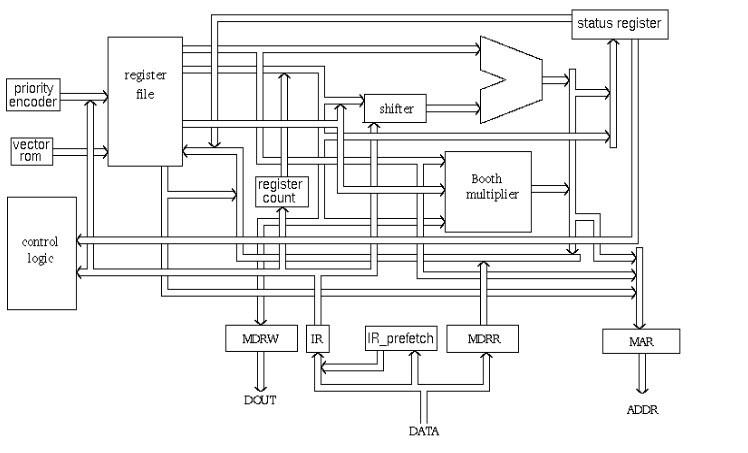 [DIAGRAM] C Arm Block Diagram FULL Version HD Quality