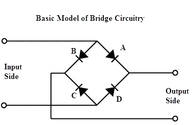 Bridge Rectifier Working, Characteristics, Types