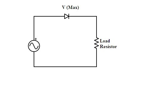 Rectifier Diode : Circuit Diagram, Biasing and Its