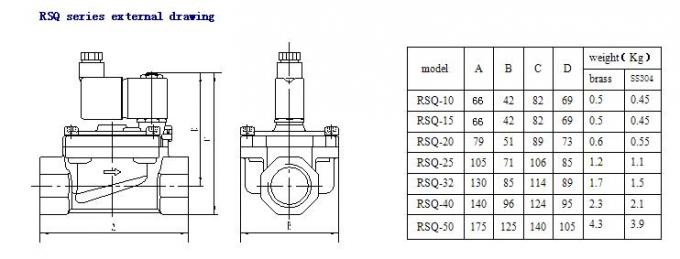 Brass 1/2 Inch Pilot Operated Electric Solenoid Valve
