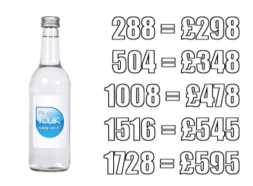 Price list for glass promotional bottled water