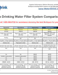 Download the product comparison chart today pdf format also multipure aquadome mpad water filter information rh water drink