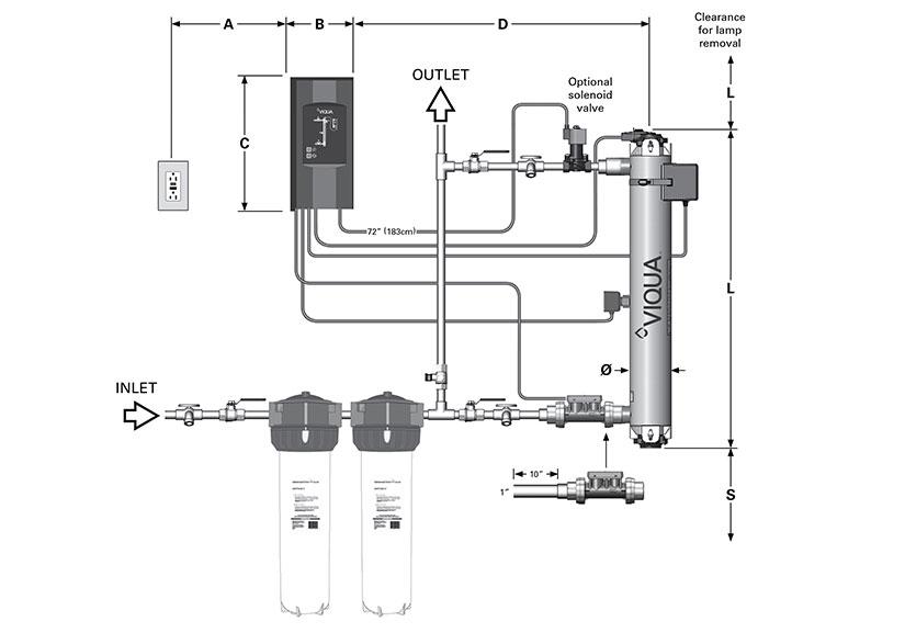 VIQUA 650659 PRO30 UV Max 30 GPM NSF Certified UV Water