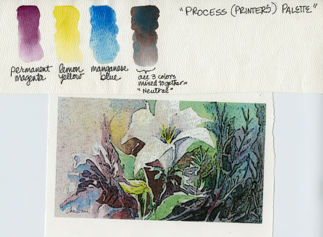 Watercolor Lessons And Exercises From The Watercolor