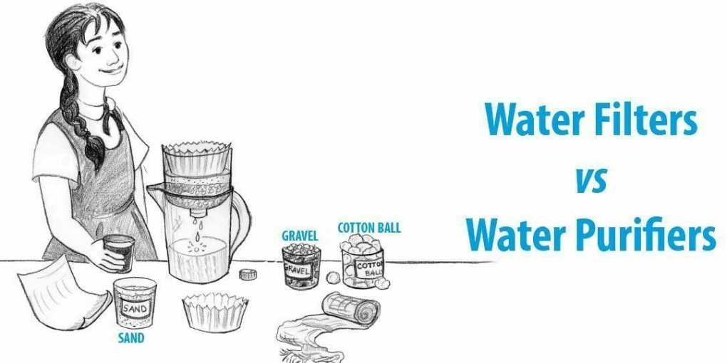 Water Filters VS Water Purifiers