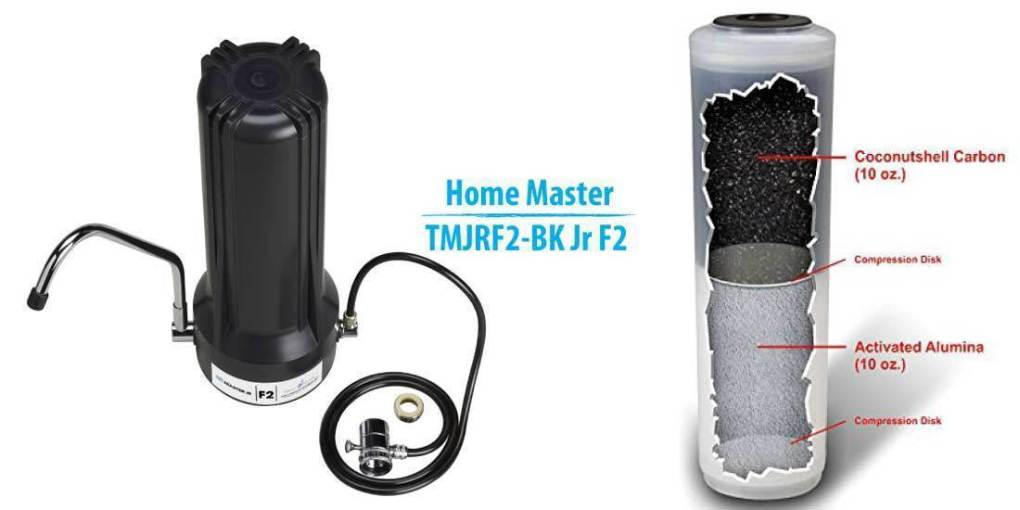 Home Master Water Filters
