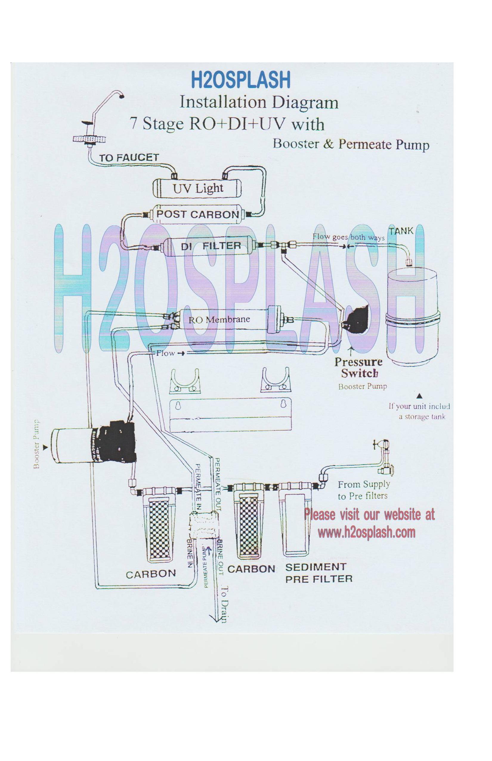 hight resolution of 7 stage ro di uv with booster permeate pump diagram