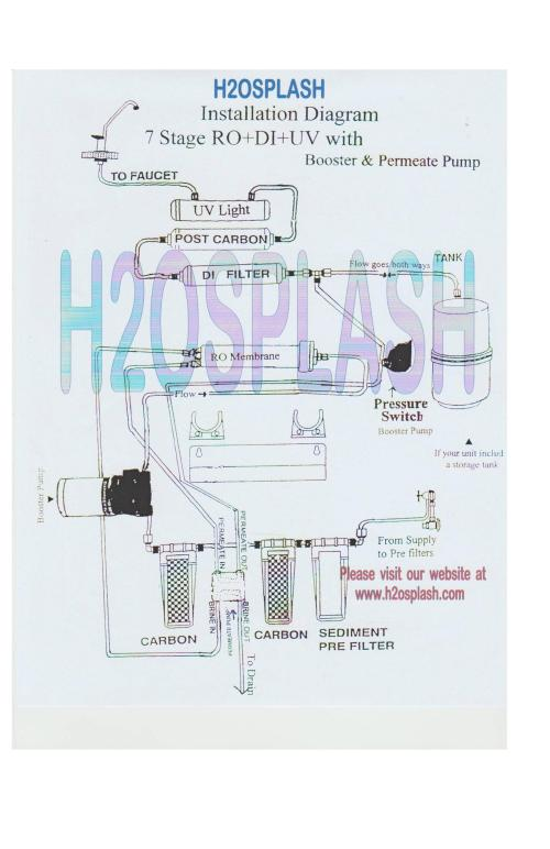 small resolution of 7 stage ro di uv with booster permeate pump diagram