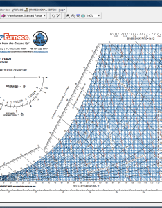 Waterfurnace psychrometric charts also commercial products rh