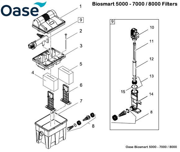 Oase Biosmart 5000 / 7000 / 8000 Filter Spare Parts