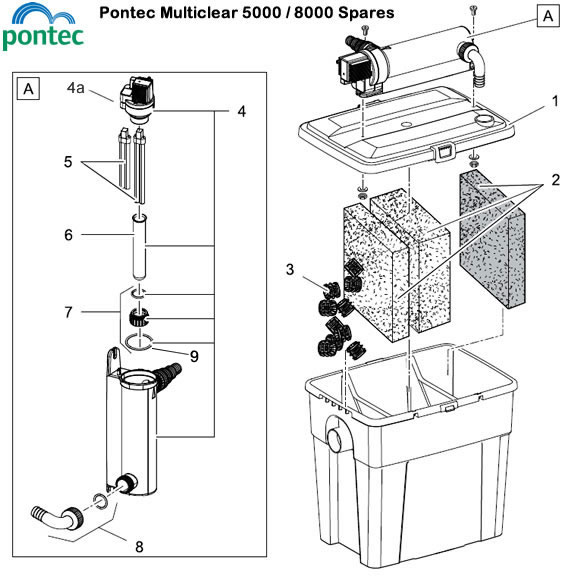 Pontec Multiclear 5000 / 8000 Pond Filter Spare Parts