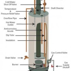 Copper Element Diagram Wiring Double Light Switch Australia Common Water Heater Problems (and What To Check)
