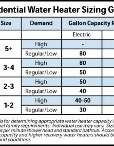Storage tank water heater sizes image source also what size do  need hub rh waterheaterhub