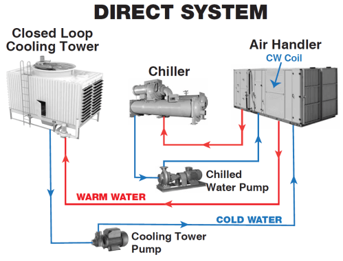 small resolution of cooling system types