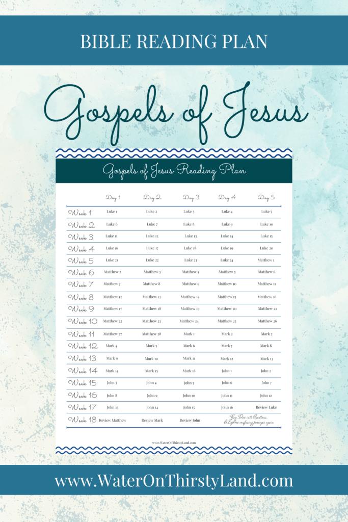 Gospels of Jesus Bible Reading Plan