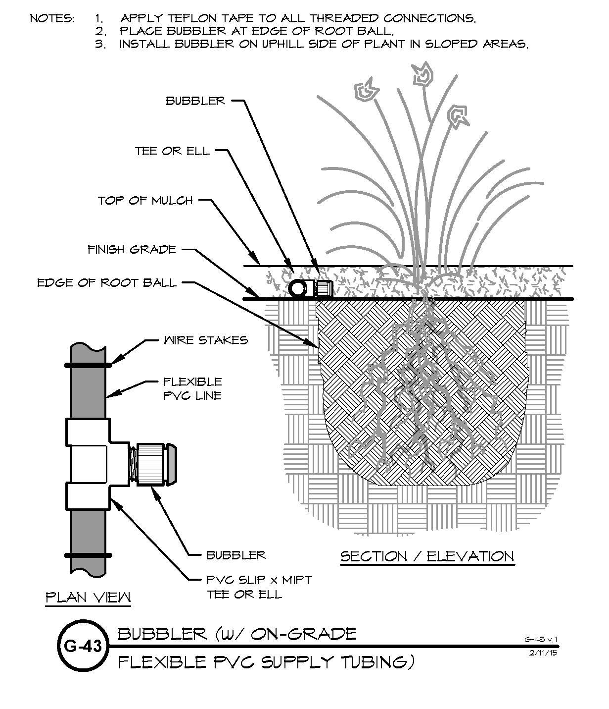 hight resolution of tree bubbler diagram