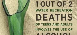 Alcohol Summer Safety