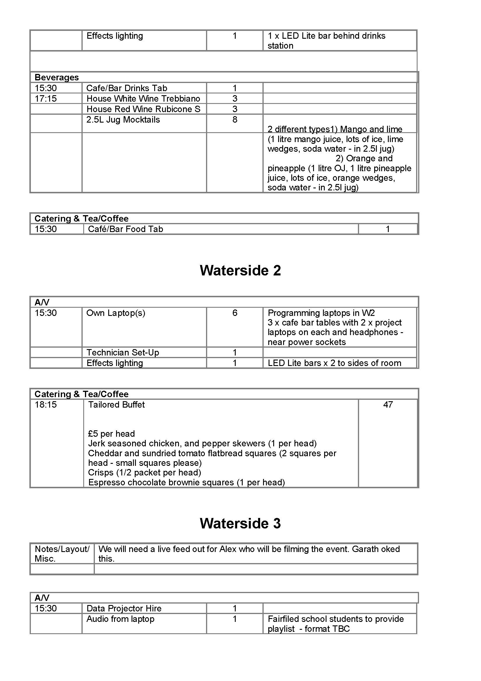 Watershed Function Sheet Arrangement 4 Page 2