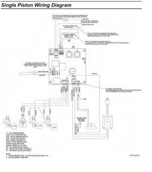 fleck 9500 control valve parts replacement
