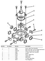 Fleck 2510 water softener control valves