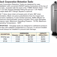Sink Pipe Diagram Solar Power Battery Wiring Clack Corporation Retention Tanks : Water Softener Parts ...