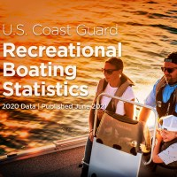 Recreational Boating Statistics 2020
