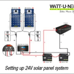 Solar Panel Wiring Diagram 1989 Jeep Wrangler Schematic Diagrams Of Photovoltaic Systems Wattuneed We Carried Out The Several Different Elements A System